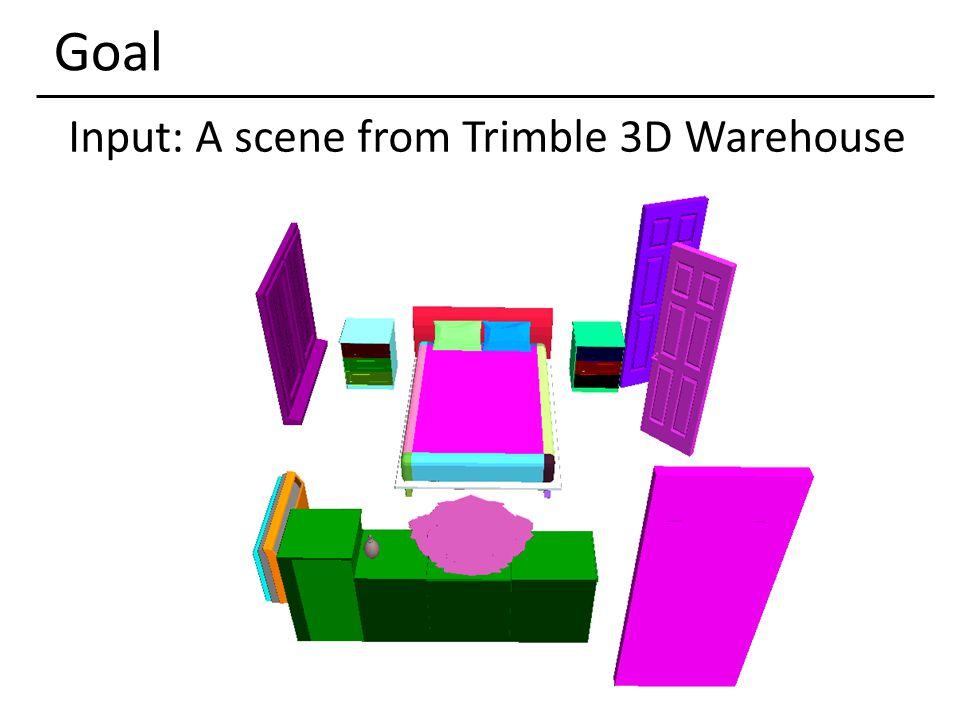 Goal Input: A scene from Trimble 3D Warehouse
