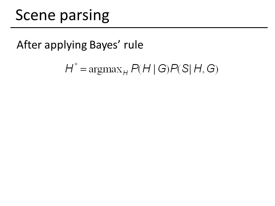 Scene parsing After applying Bayes' rule
