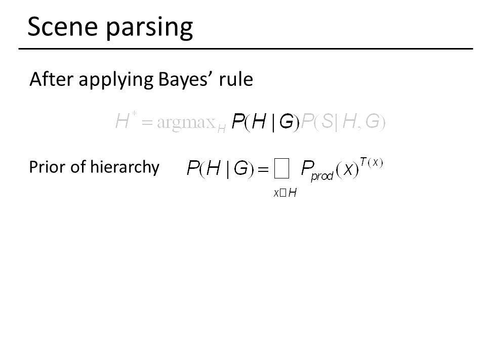 Scene parsing After applying Bayes' rule Prior of hierarchy