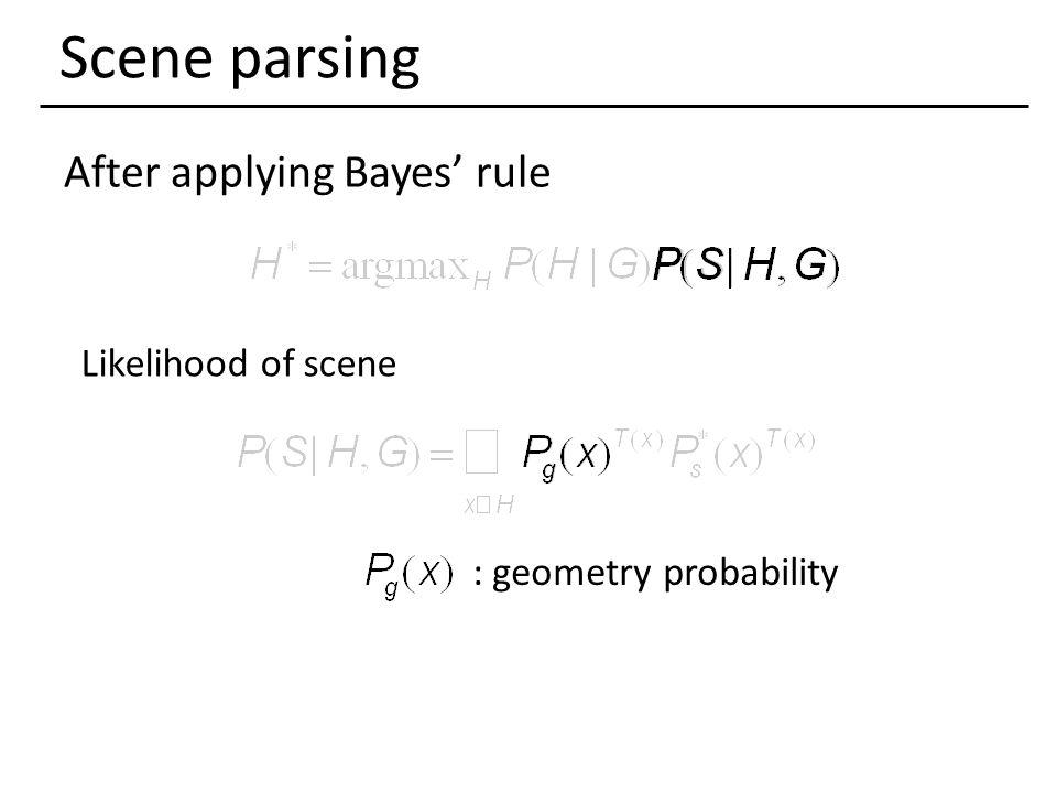 Scene parsing After applying Bayes' rule Likelihood of scene : geometry probability