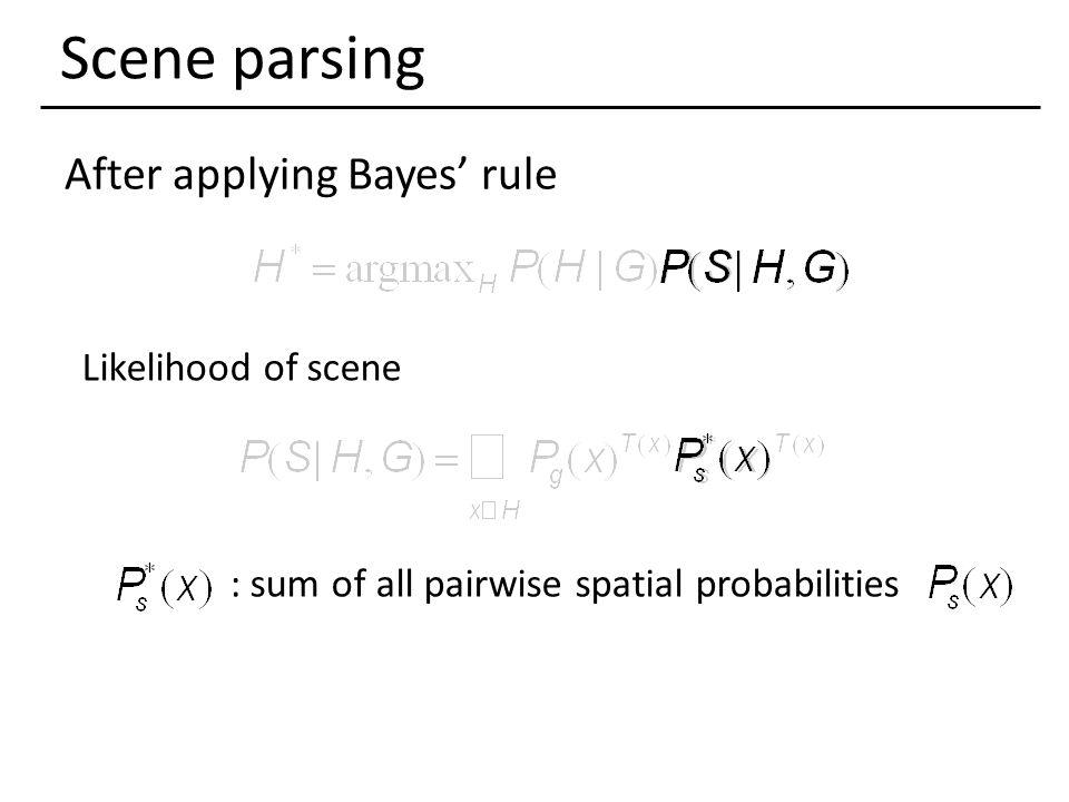 Scene parsing After applying Bayes' rule Likelihood of scene : sum of all pairwise spatial probabilities