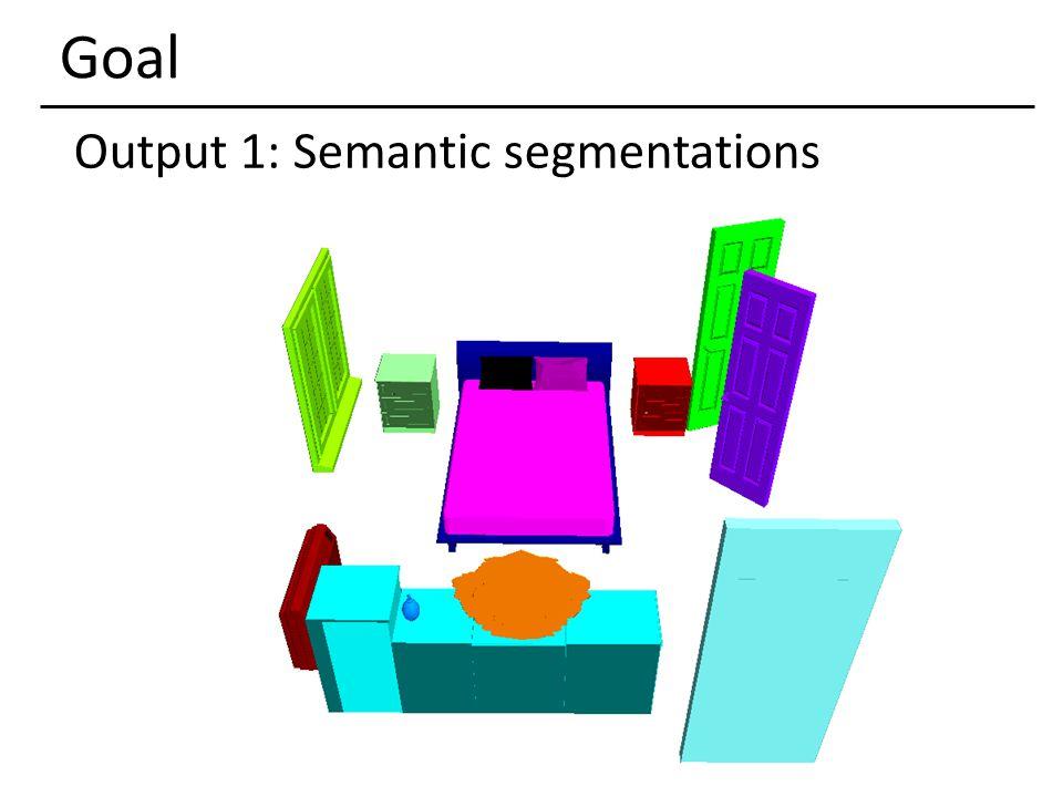 Goal Output 1: Semantic segmentations