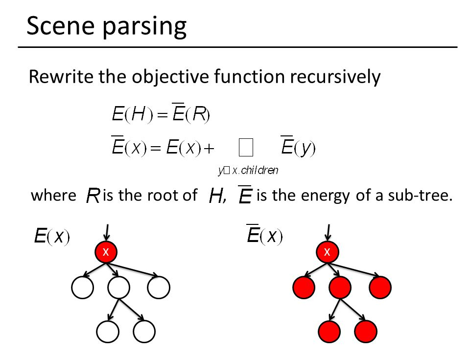 Scene parsing Rewrite the objective function recursively where is the root of, is the energy of a sub-tree. XX