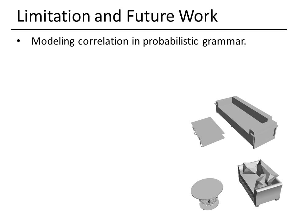 Limitation and Future Work Modeling correlation in probabilistic grammar.