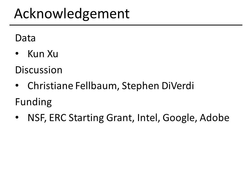 Acknowledgement Data Kun Xu Discussion Christiane Fellbaum, Stephen DiVerdi Funding NSF, ERC Starting Grant, Intel, Google, Adobe