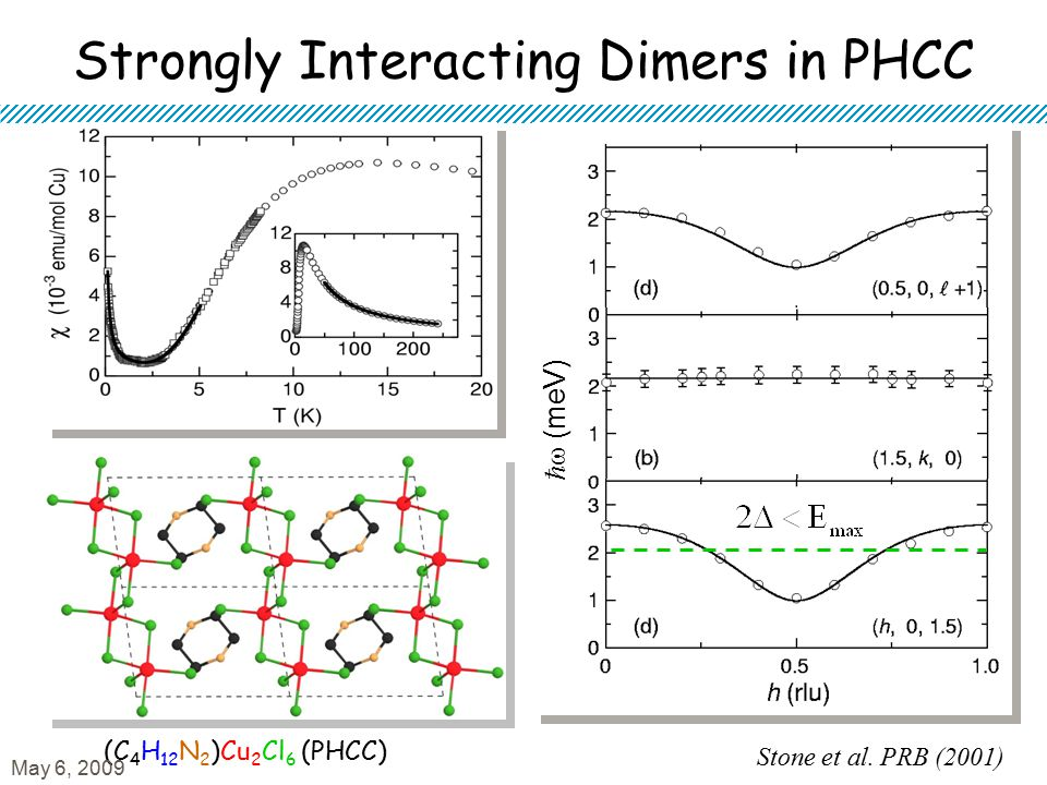 Strongly Interacting Dimers in PHCC   (meV) Stone et al. PRB (2001) (C 4 H 12 N 2 )Cu 2 Cl 6 (PHCC) May 6, 2009