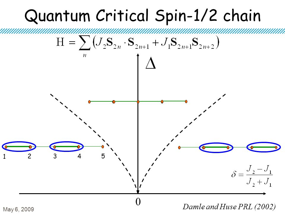 Quantum Critical Spin-1/2 chain 0 Damle and Huse PRL (2002) 1 2345 May 6, 2009
