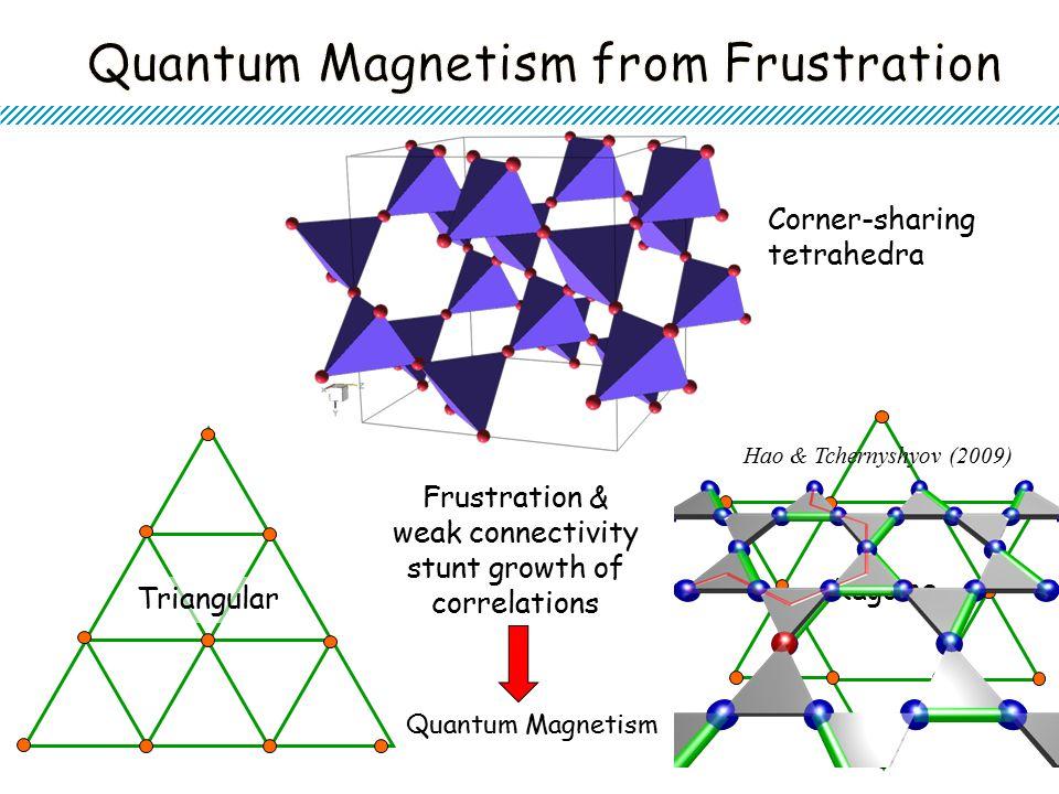 Kagome Corner-sharing tetrahedra Triangular Frustration & weak connectivity stunt growth of correlations Quantum Magnetism Hao & Tchernyshyov (2009)