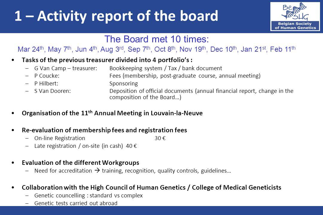 The Board met 10 times: Mar 24 th, May 7 th, Jun 4 th, Aug 3 rd, Sep 7 th, Oct 8 th, Nov 19 th, Dec 10 th, Jan 21 st, Feb 11 th Tasks of the previous
