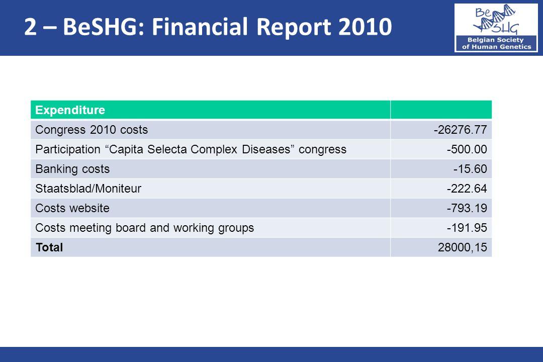 "Expenditure Congress 2010 costs-26276.77 Participation ""Capita Selecta Complex Diseases"" congress-500.00 Banking costs-15.60 Staatsblad/Moniteur-222.6"