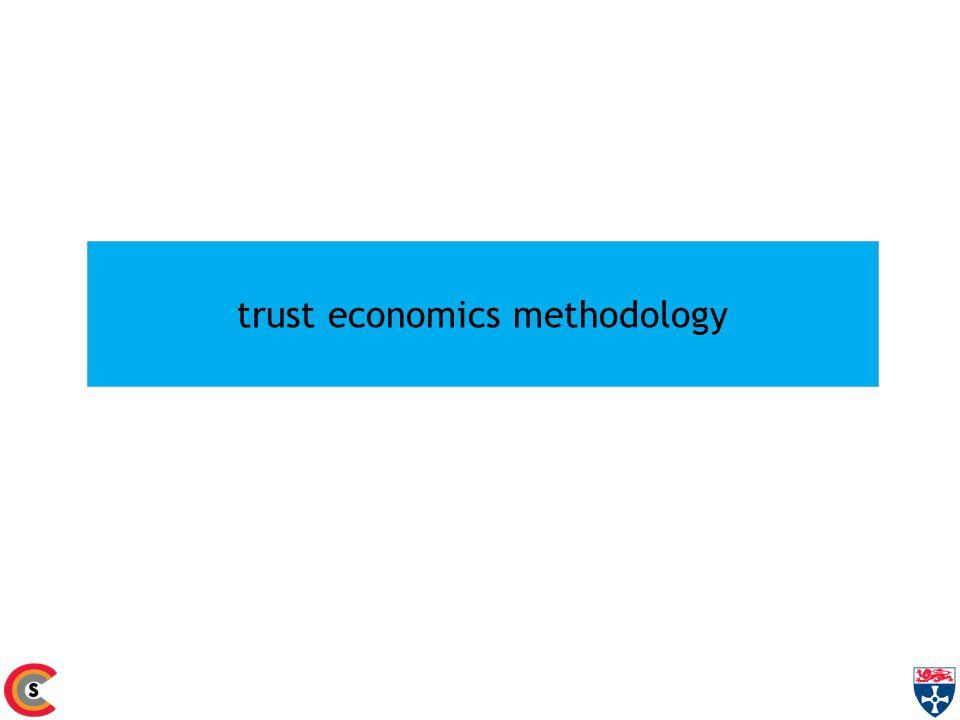 trust economics methodology
