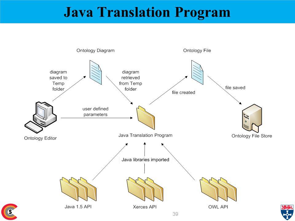 Java Translation Program 39