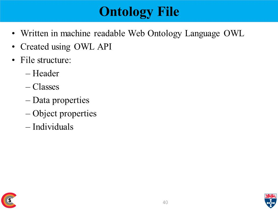 Ontology File Written in machine readable Web Ontology Language OWL Created using OWL API File structure: –Header –Classes –Data properties –Object pr