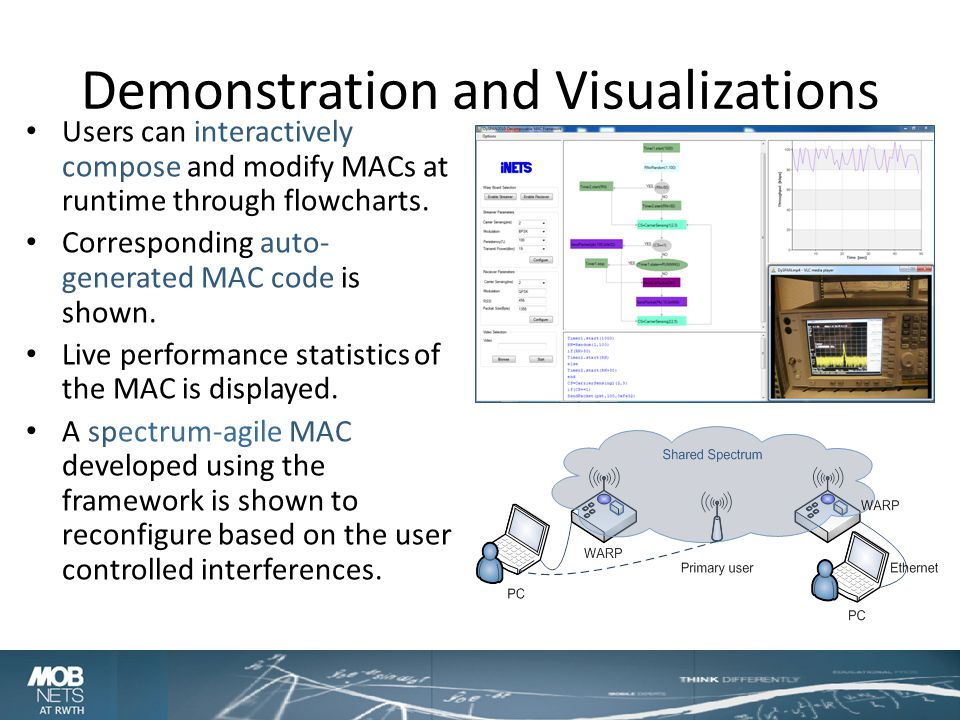 Demonstration and Visualizations Users can interactively compose and modify MACs at runtime through flowcharts.