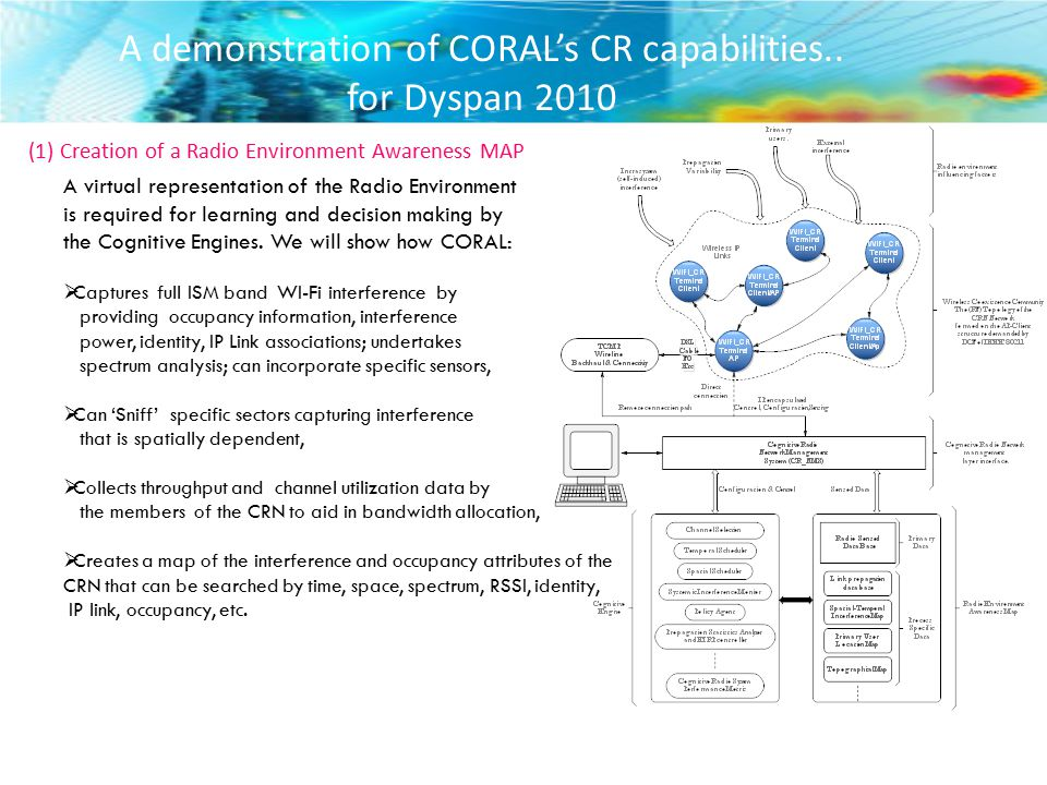 A demonstration of CORAL's CR capabilities..