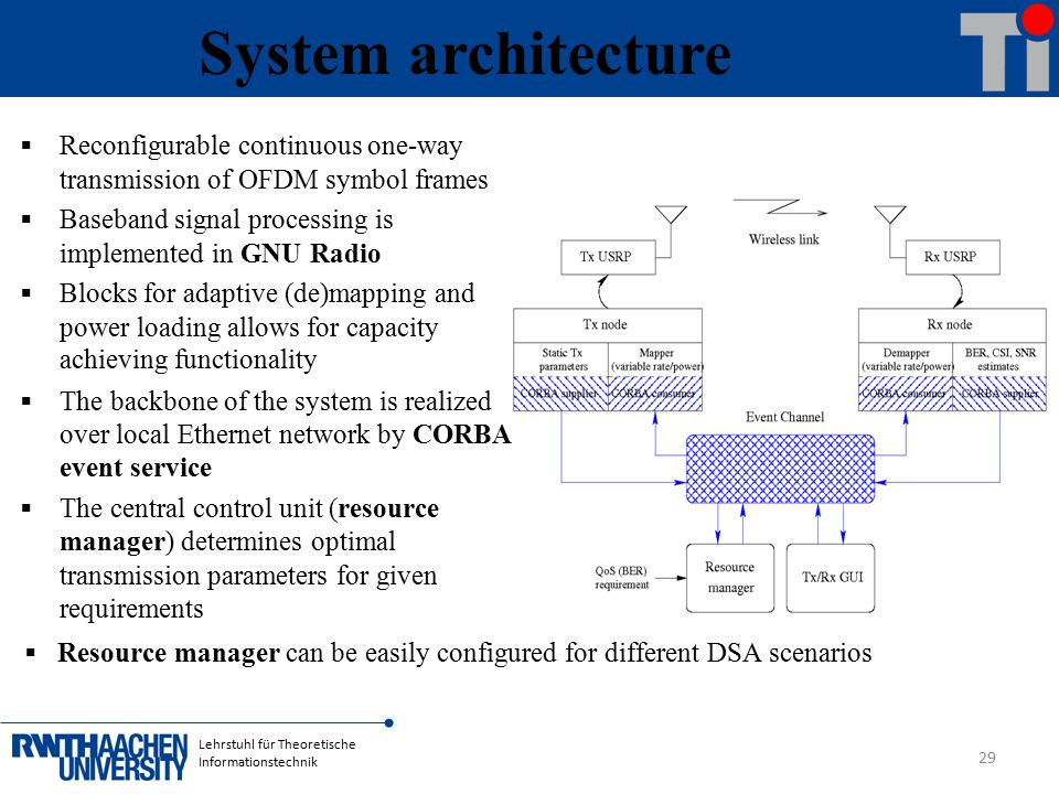 29 System architecture  Reconfigurable continuous one-way transmission of OFDM symbol frames  Baseband signal processing is implemented in GNU Radio  Blocks for adaptive (de)mapping and power loading allows for capacity achieving functionality  The backbone of the system is realized over local Ethernet network by CORBA event service  The central control unit (resource manager) determines optimal transmission parameters for given requirements  Resource manager can be easily configured for different DSA scenarios Lehrstuhl für Theoretische Informationstechnik