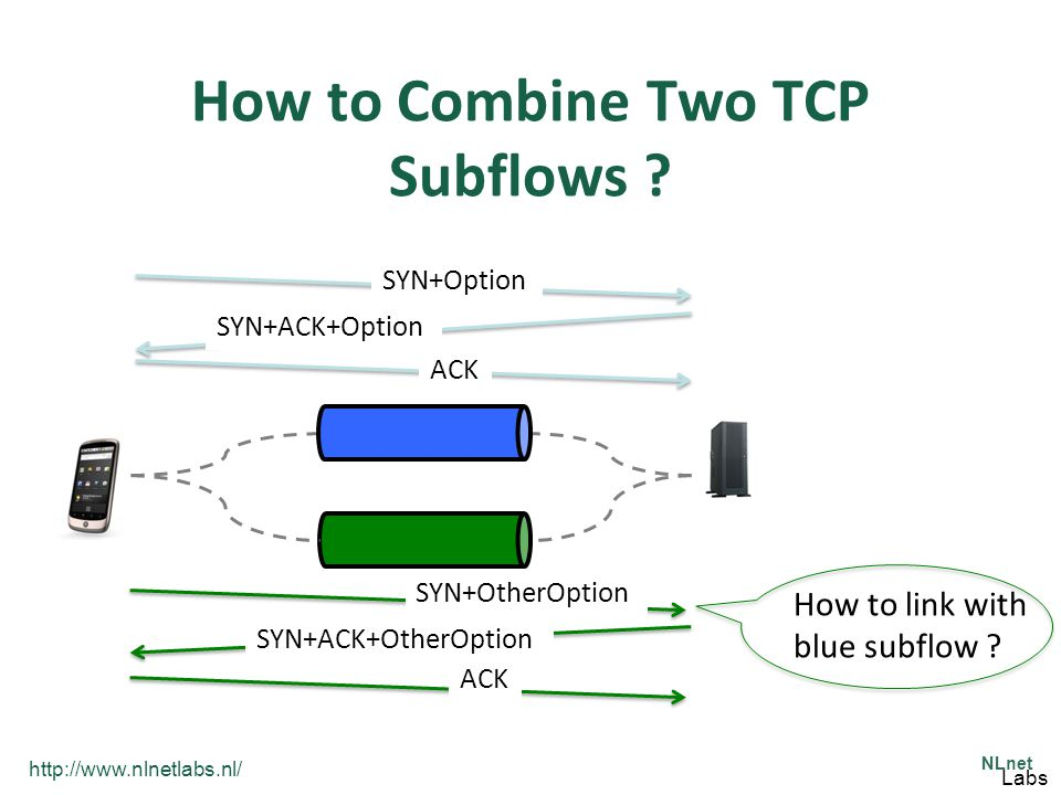 http://www.nlnetlabs.nl/ NLnet Labs How to Combine Two TCP Subflows .