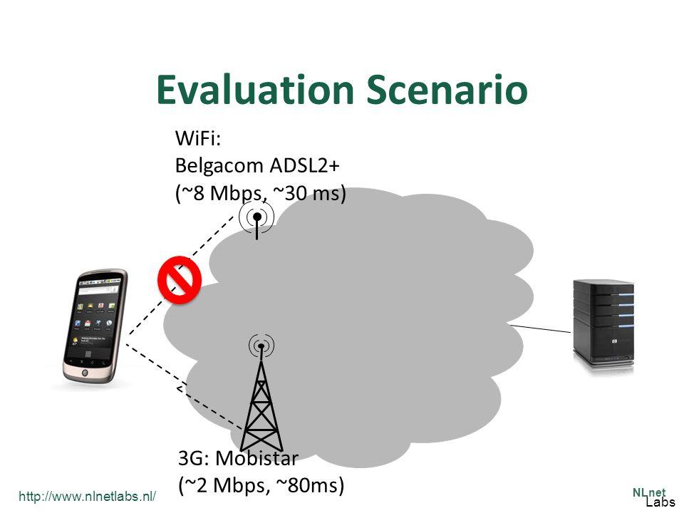 http://www.nlnetlabs.nl/ NLnet Labs Evaluation Scenario 3G: Mobistar (~2 Mbps, ~80ms) WiFi: Belgacom ADSL2+ (~8 Mbps, ~30 ms)