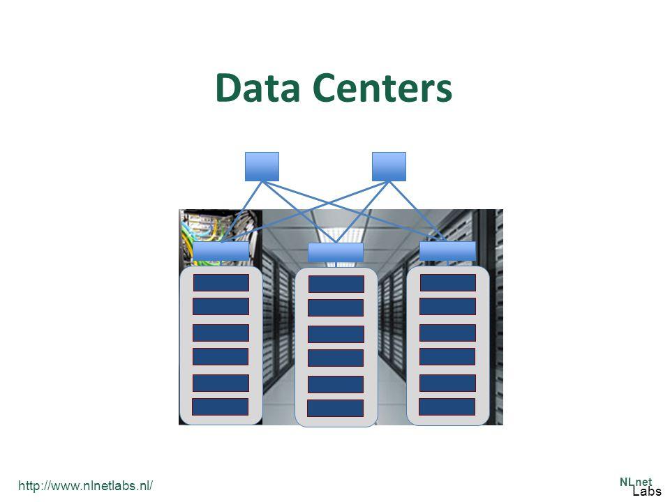 http://www.nlnetlabs.nl/ NLnet Labs Data Centers