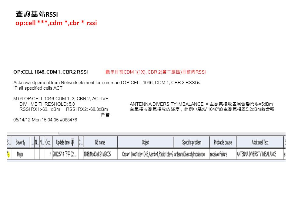 查詢基站 RSSI op:cell ***,cdm *,cbr * rssi OP:CELL 1046, CDM 1, CBR 2 RSSI 顯示目前 CDM 1(1X), CBR 2( 第二扇區 ) 目前的 RSSI Acknowledgement from Network element for command OP:CELL 1046, CDM 1, CBR 2 RSSI is IP all specified cells ACT M 04 OP:CELL 1046 CDM 1, 3, CBR 2, ACTIVE DIV_IMB THRESHOLD: 5.0ANTENNA DIVERSITY IMBALANCE = 主副集接收差異告警門限 =5dBm RSSI RX1:-63.1dBm RSSI RX2: -68.3dBm 主集接收副集接收的強度,此例中基站 1046 的主副集相差 5.2dBm 故會報 告警 05/14/12 Mon 15:04:05 #088476