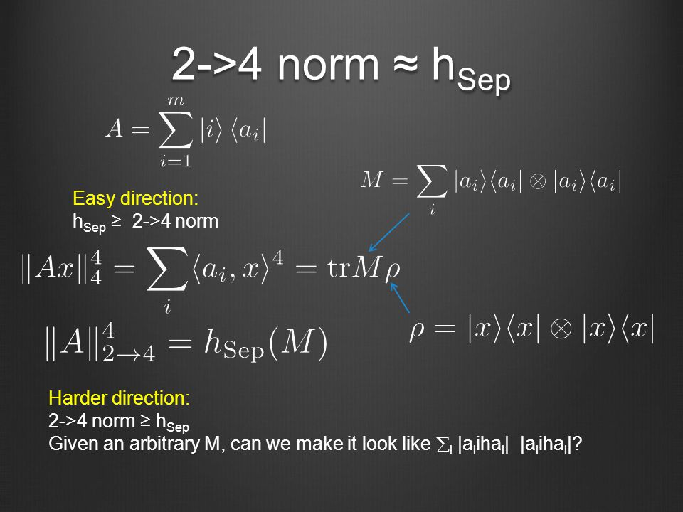 2->4 norm ≈ h Sep Harder direction: 2->4 norm ≥ h Sep Given an arbitrary M, can we make it look like  i |a i iha i | ­ |a i iha i |.