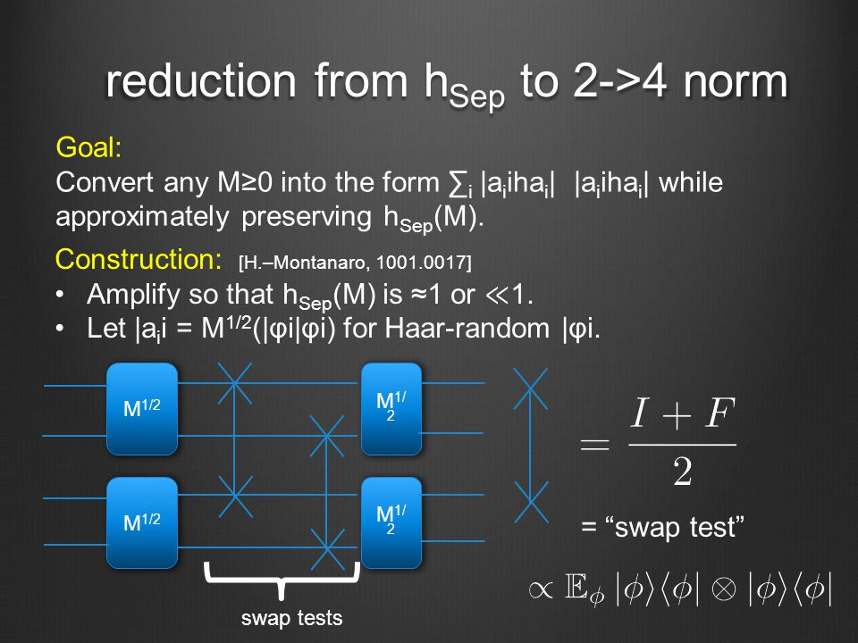 reduction from h Sep to 2->4 norm Goal: Convert any M≥0 into the form ∑ i |a i iha i | ­ |a i iha i | while approximately preserving h Sep (M).