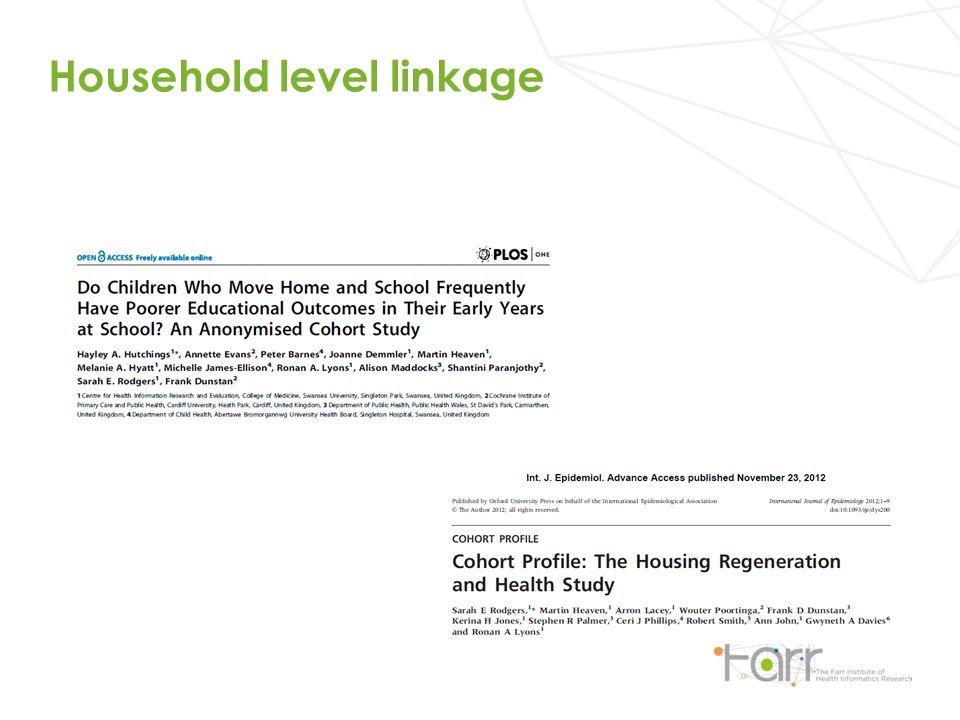 Household level linkage