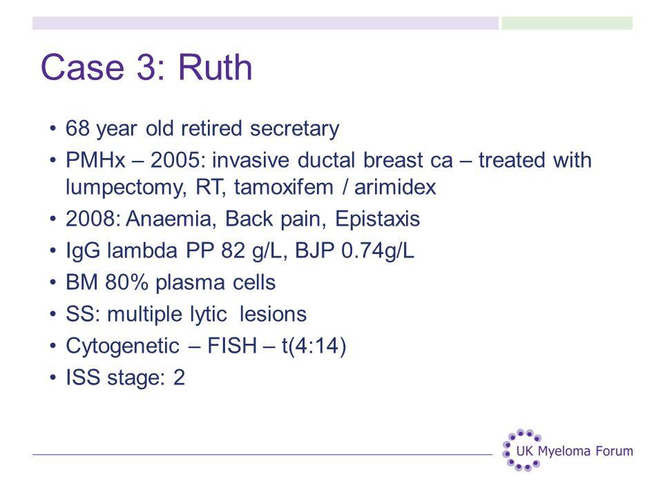 Case 3: Ruth 68 year old retired secretary PMHx – 2005: invasive ductal breast ca – treated with lumpectomy, RT, tamoxifem / arimidex 2008: Anaemia, B