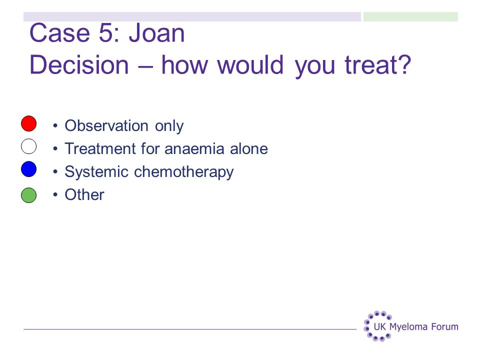 Case 5: Joan Decision – how would you treat.