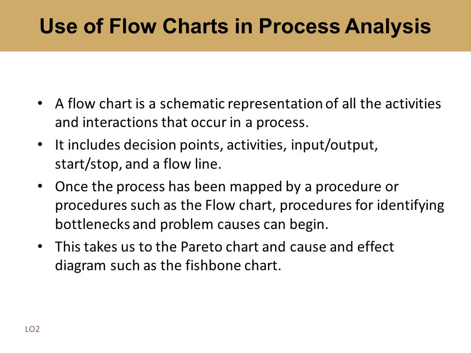 A flow chart is a schematic representation of all the activities and interactions that occur in a process. It includes decision points, activities, in