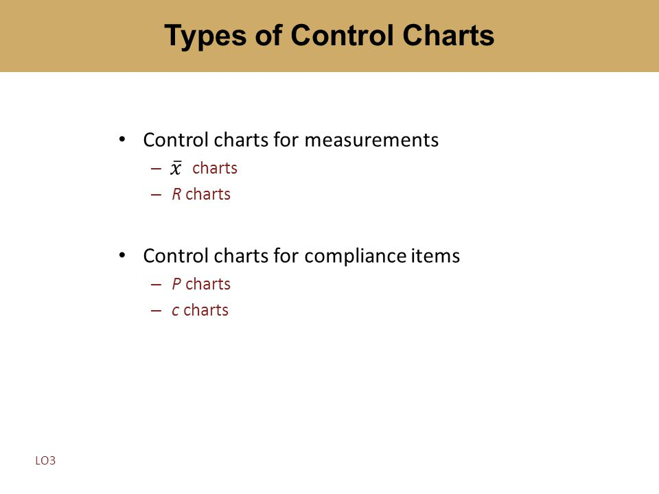 Control charts for measurements – charts – R charts Control charts for compliance items – P charts – c charts Types of Control Charts LO3