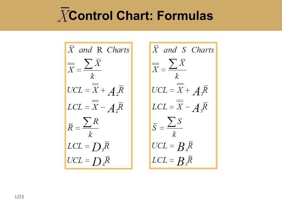 Control Chart: Formulas LO3