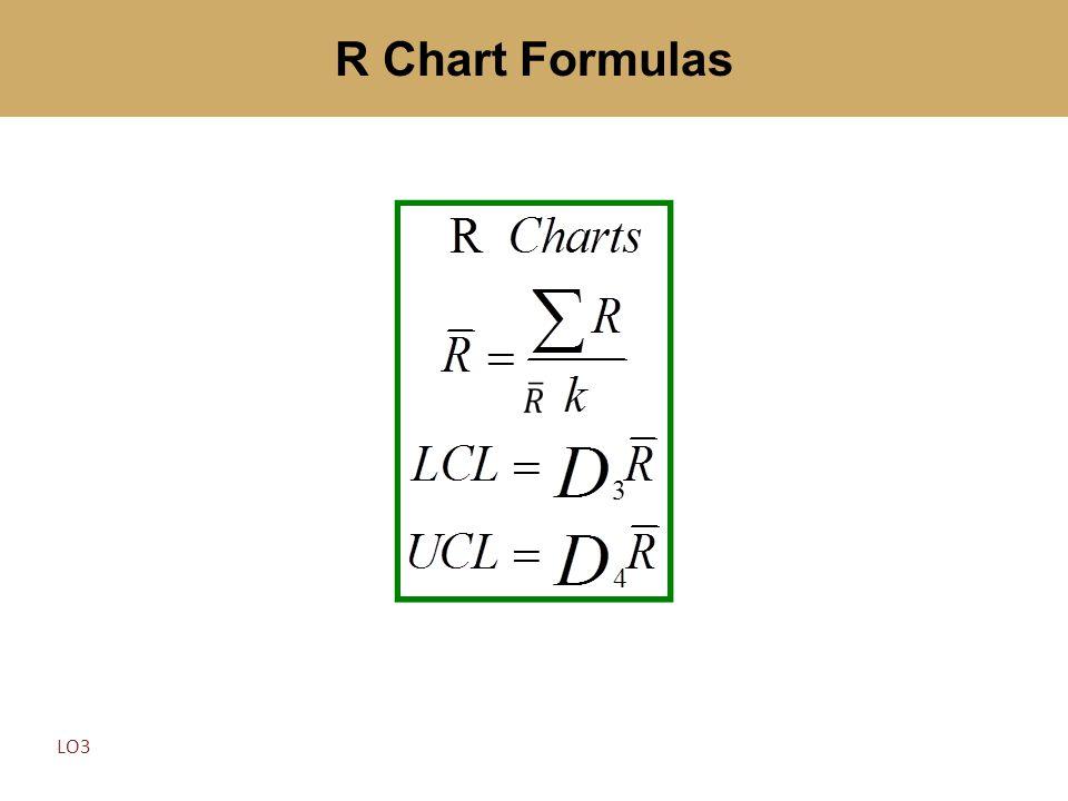 R Chart Formulas LO3