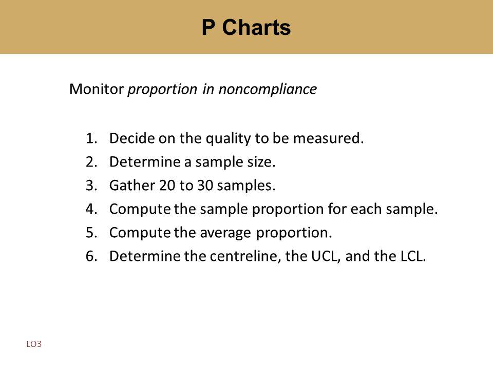 P Charts LO3