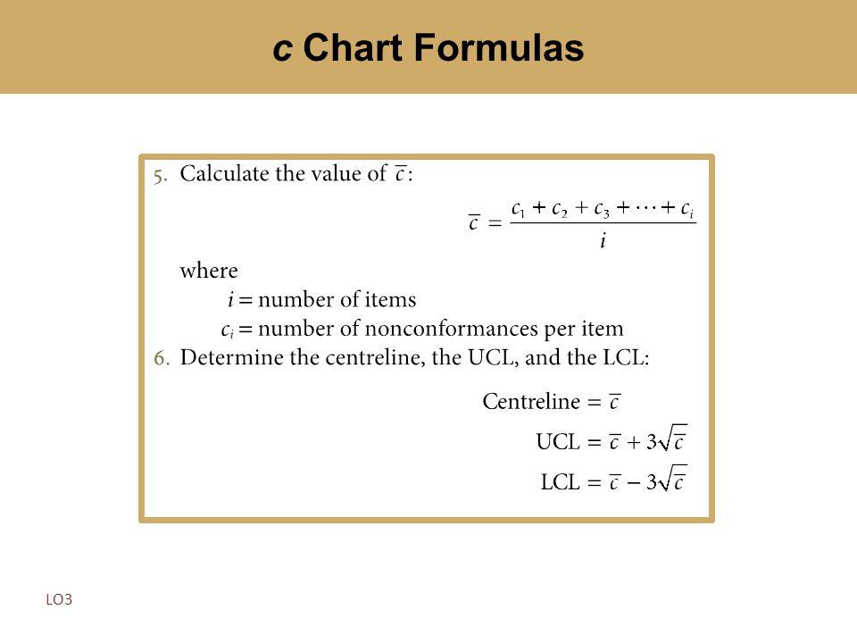 c Chart Formulas LO3