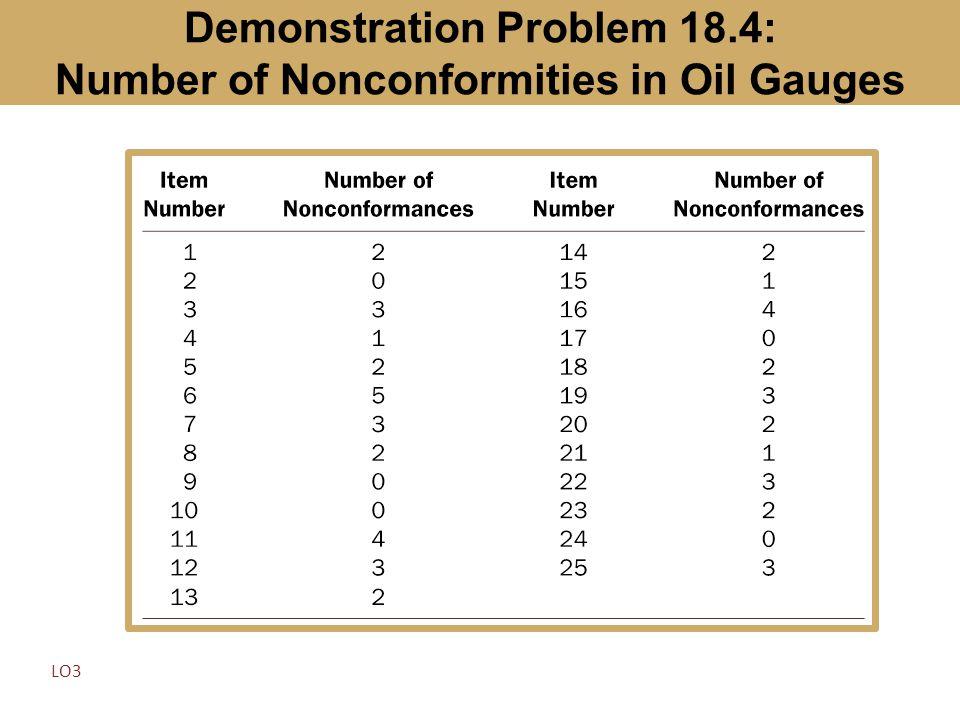 Demonstration Problem 18.4: Number of Nonconformities in Oil Gauges LO3
