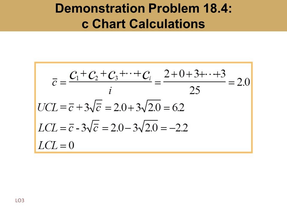 Demonstration Problem 18.4: c Chart Calculations LO3