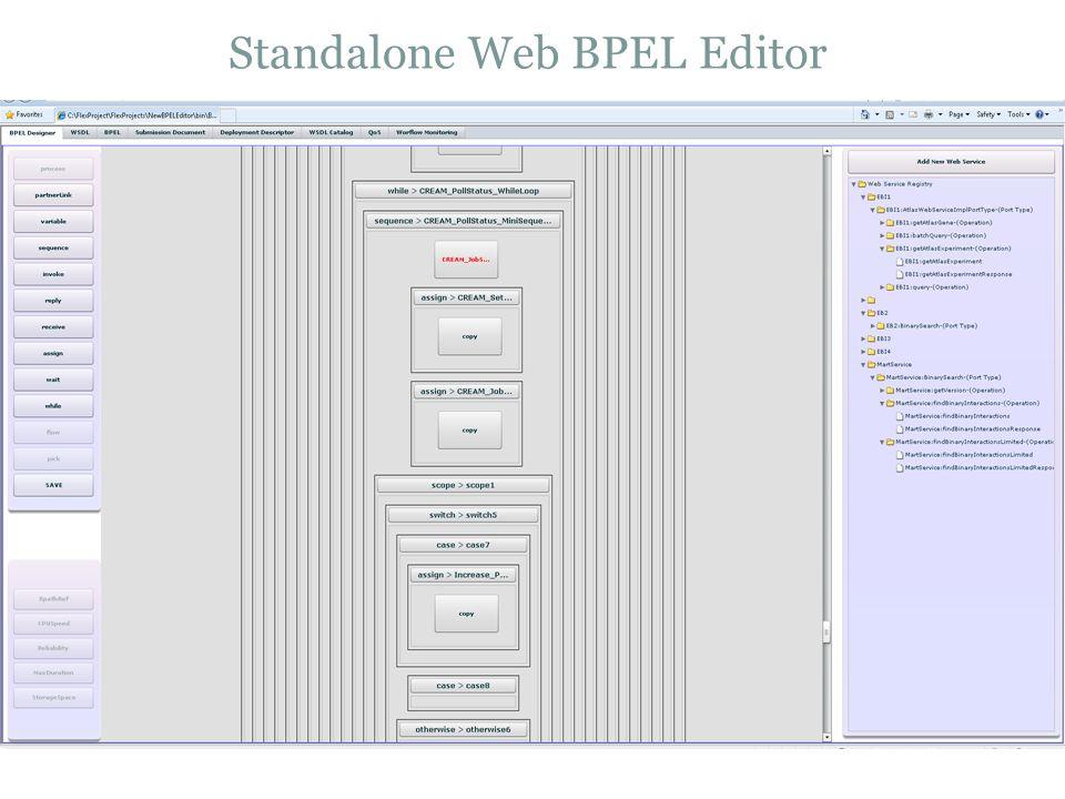 Standalone Web BPEL Editor