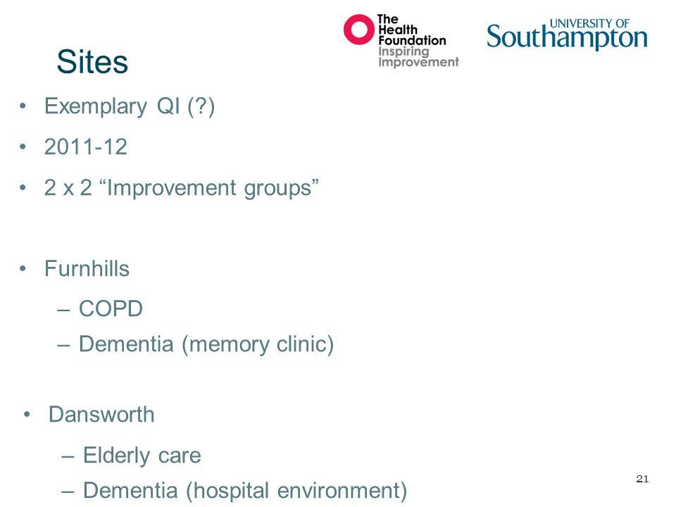 "21 Sites Exemplary QI (?) 2011-12 2 x 2 ""Improvement groups"" Furnhills –COPD –Dementia (memory clinic) Dansworth –Elderly care –Dementia (hospital env"