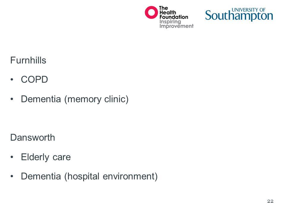 Furnhills COPD Dementia (memory clinic) Dansworth Elderly care Dementia (hospital environment) 22