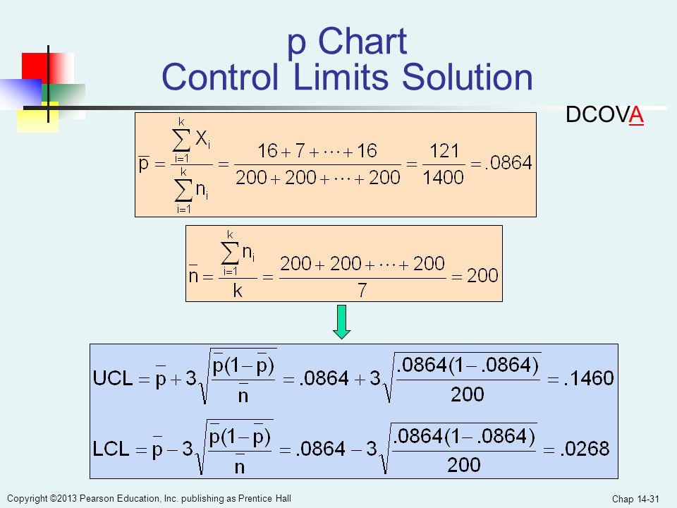 Chap 14-31 Copyright ©2013 Pearson Education, Inc. publishing as Prentice Hall p Chart Control Limits Solution DCOVA