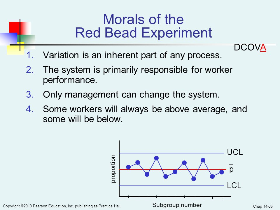 Chap 14-36 Copyright ©2013 Pearson Education, Inc. publishing as Prentice Hall Morals of the Red Bead Experiment 1.Variation is an inherent part of an