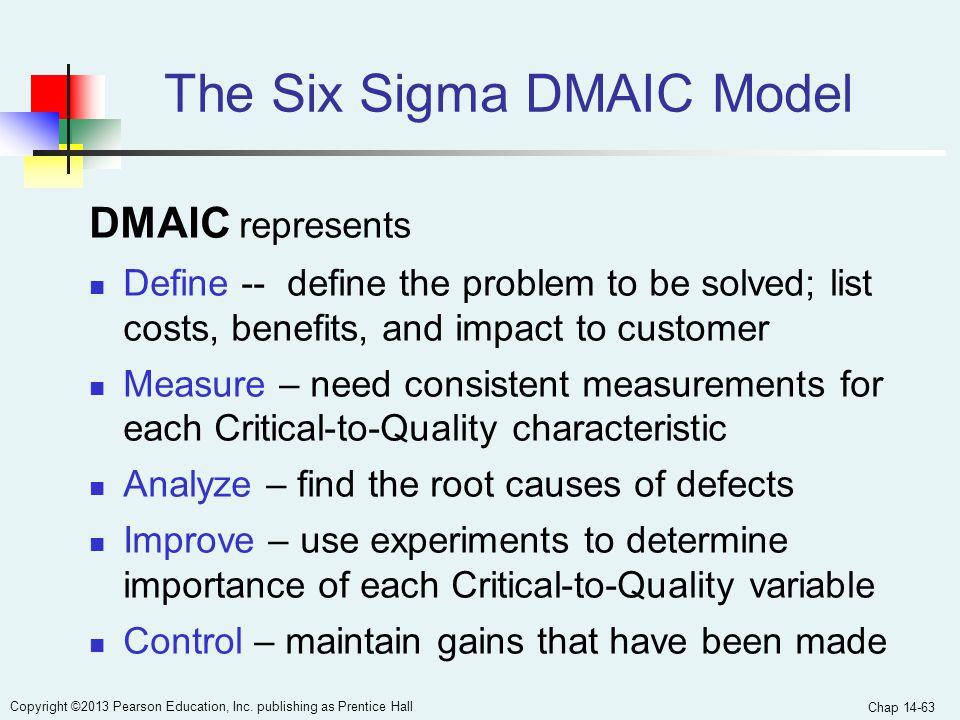 Chap 14-63 Copyright ©2013 Pearson Education, Inc. publishing as Prentice Hall The Six Sigma DMAIC Model DMAIC represents Define -- define the problem