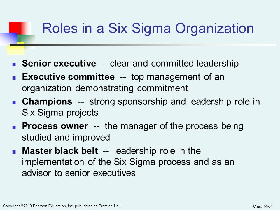 Chap 14-64 Copyright ©2013 Pearson Education, Inc. publishing as Prentice Hall Roles in a Six Sigma Organization Senior executive -- clear and committ