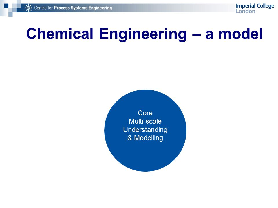 Chemical Engineering – a model Core Multi-scale Understanding & Modelling