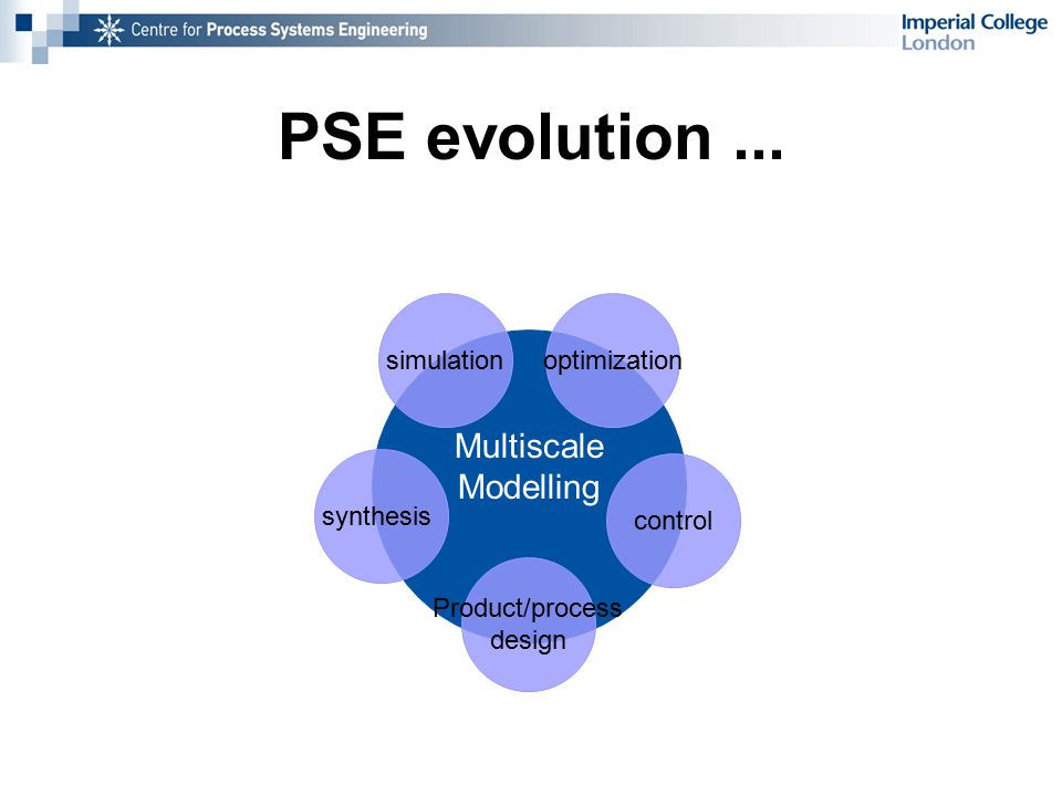 PSE evolution...