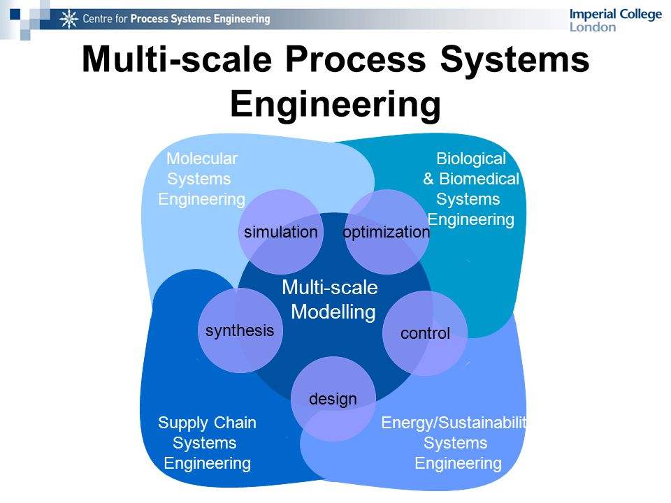 Multi-scale Process Systems Engineering Biological & Biomedical Systems Engineering Energy/Sustainability Systems Engineering Supply Chain Systems Engineering Multi-scale Modelling Molecular Systems Engineering simulation control optimization design synthesis