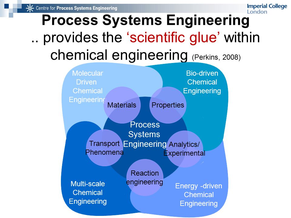 Process Systems Engineering..