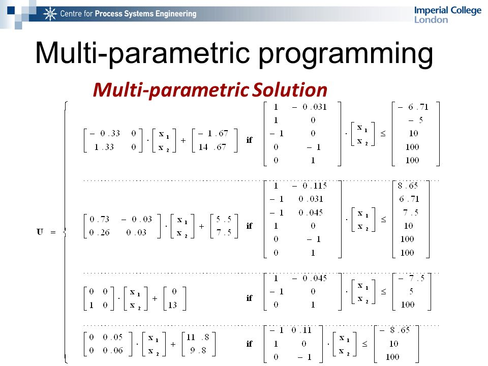Multi-parametric programming Multi-parametric Solution