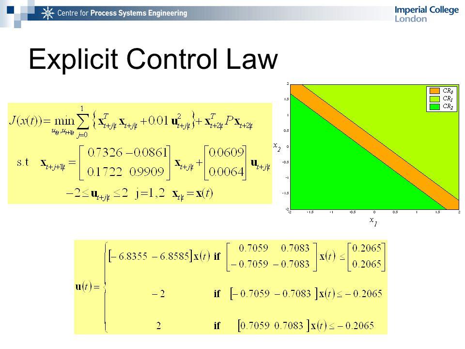 Explicit Control Law